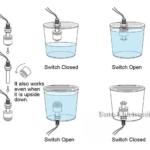 Sensor De Nivel De Agua Vertical